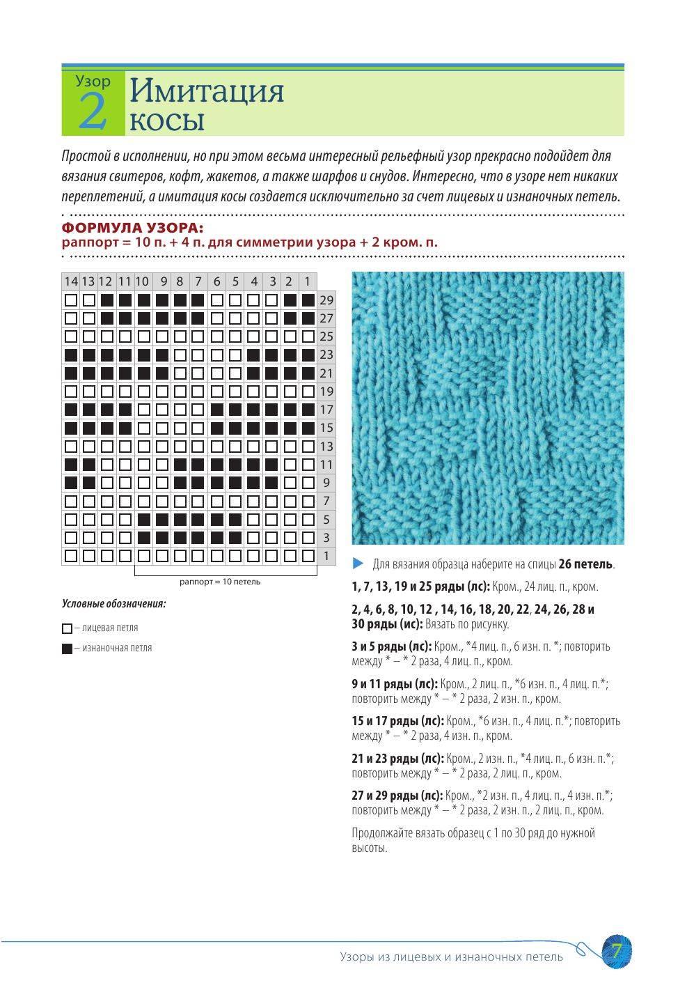 Узоры выпуклые вязания на спицах и их описание 971