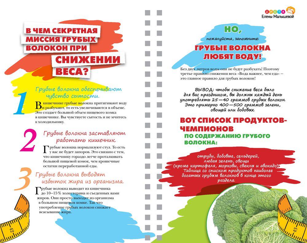 Сайт Диете Елены Малышевой. Десять бесплатных диет от Елены Малышевой