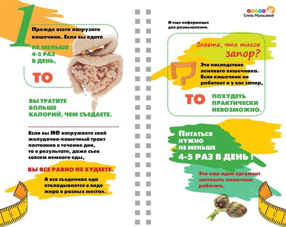 Таблица Диеты Елены Малышевой. Лучшие варианты диеты от Елены Малышевой для похудения в домашних условиях